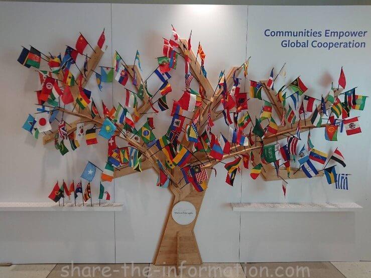 ニューヨーク国連本部の館内紹介 国旗のツリー